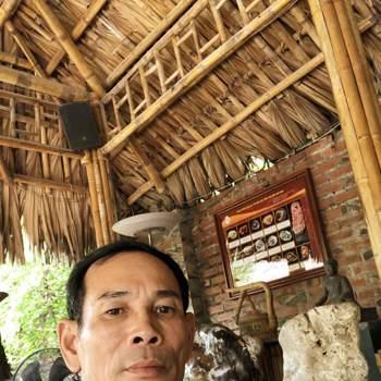 teda397_Thai Nguyen_Single_Male