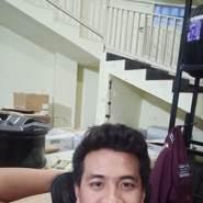 kokosyah's profile photo