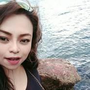 fonf120's profile photo