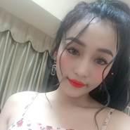 uyen251's profile photo