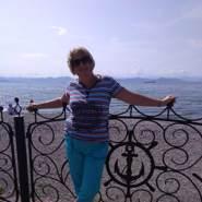 svetlanas1's profile photo