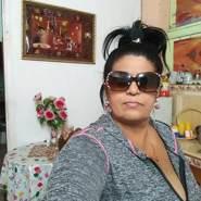 isabelm331's profile photo