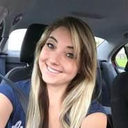 sandrine811's profile photo