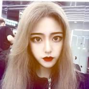 idleowhn's profile photo