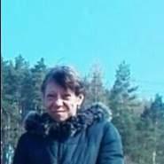 jaroslaval's profile photo