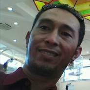 ramaa512's profile photo