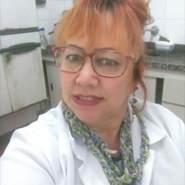 sandraf353's profile photo