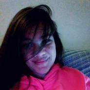 izabellag12's profile photo