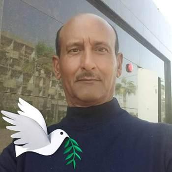 sobhyk9_Al 'Asimah_Độc thân_Nam