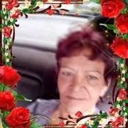 elianac128's profile photo
