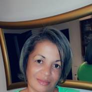 wania564's profile photo