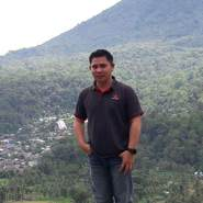 rione_irwansyah's profile photo