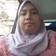 mahanih6's profile photo