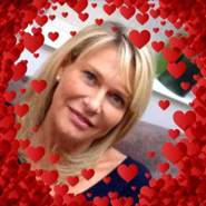 veroamou55's profile photo