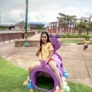 nanthana4010's profile photo