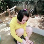 thanhh610's profile photo