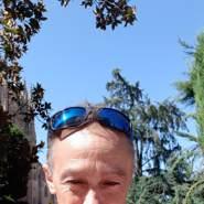 miqueljosejose's profile photo