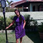 efonseca687's profile photo