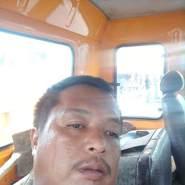 worrawans's profile photo