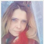 user_wyc2863's profile photo