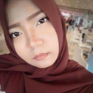 AULIA203's profile photo