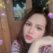 binht408's profile photo