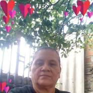 mariar2145's profile photo