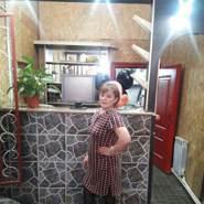 user_kd3510's profile photo