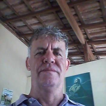 coris315_Minas Gerais_Soltero (a)_Masculino