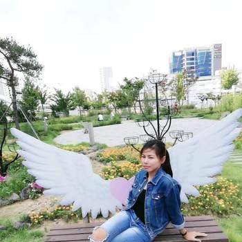 user_hb096_Gyeonggi-Do_미혼_여성