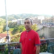 shahjehan18's profile photo