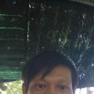 vot475's profile photo