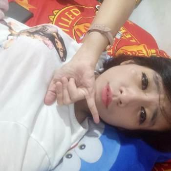 QueenRirin_Jakarta Raya_Single_Female