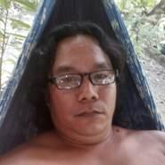 dhonp073's profile photo