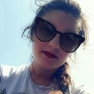 nicoleta45's profile photo