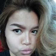 mindn350's profile photo