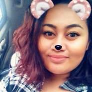 Agnessperez's profile photo