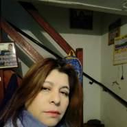 carola_isabel_36's profile photo