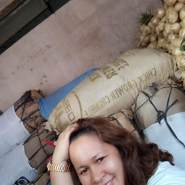 bethf872's profile photo