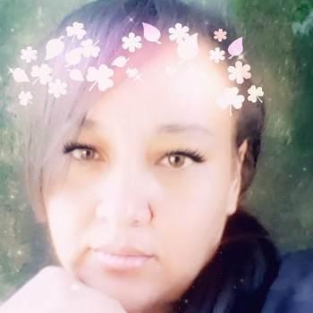 Ruqui23_Barinas_Single_Female