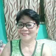 florgarciaaries's profile photo