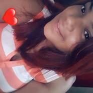 milagrom13's profile photo