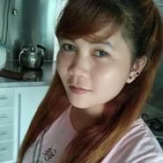 ciputp7's profile photo