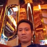 linhv869's profile photo