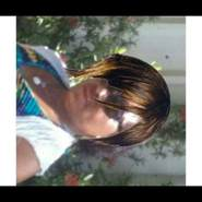 melissagandari's profile photo