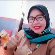 andii679's profile photo