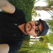 miguelortiz38gonzo's profile photo