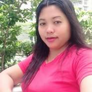 sweetleen's profile photo