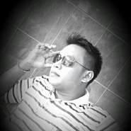 erka870's profile photo