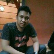 adhi77r's profile photo